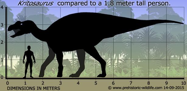Resultado de imagen de naashoibitosaurus prehistoric wildlife