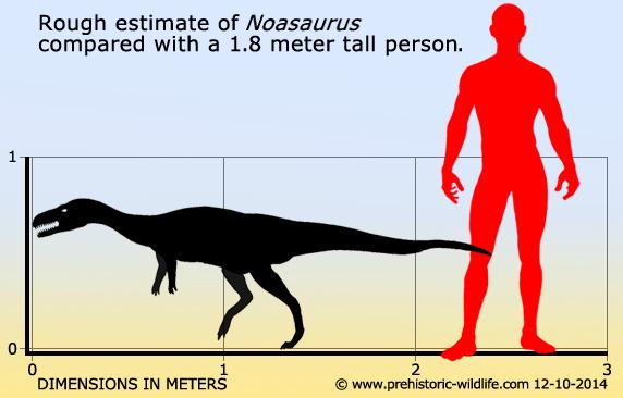 Resultado de imagen de noasaurus prehistoric wildlife